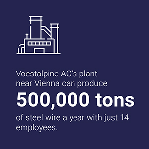 500,000 tons of steel with 14 employees